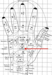Acupressure_points_Right_hand